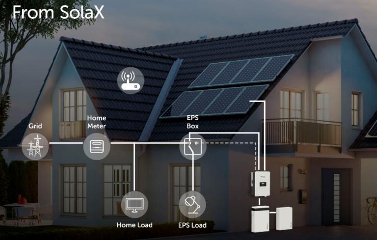 Solax X3 system